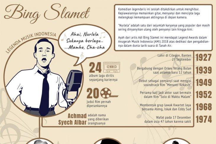 Bing Slamet, legenda musik Indonesia
