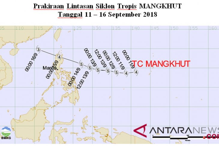 Topan super Mangkhut rengut 13 jiwa di Filipina
