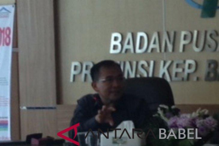 BPS: Nilai impor Babel turun 91,31 persen