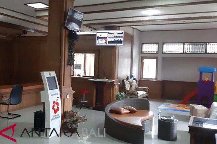 IMQ-ANTARA Digital Media pasang