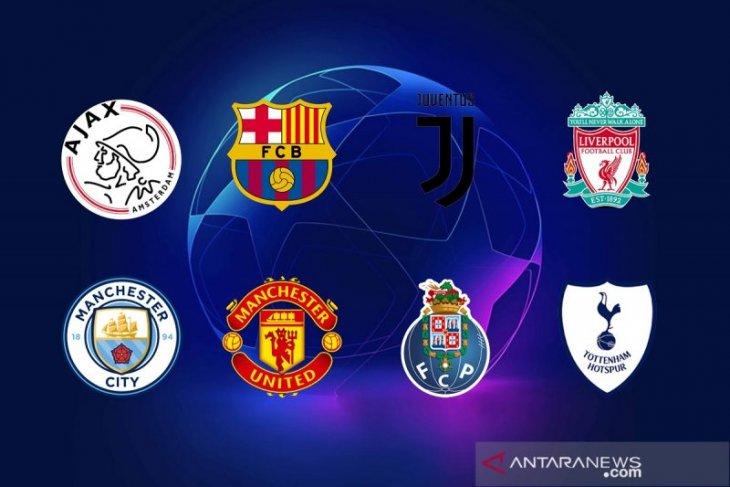 Profil singkat delapan besar Liga Champions