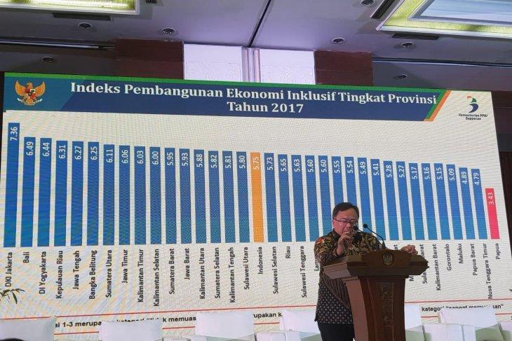 Bappenas: capaian IPEI Bali terbaik kedua nasional