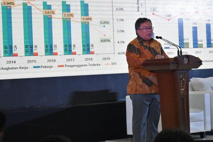 Bappenas pastikan RKP 2020 fokus peningkatan SDM dan pemerataan pembangunan