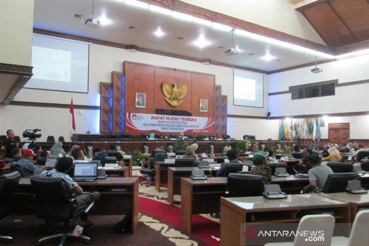 Suara Prabowo di Aceh 2,4 juta, Jokowi 404 ribu