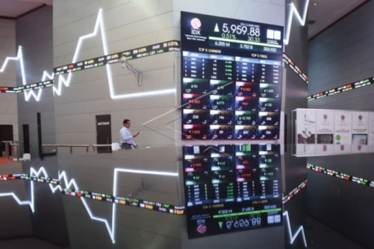 IHSG strengthens as tensions allay over US-China trade war