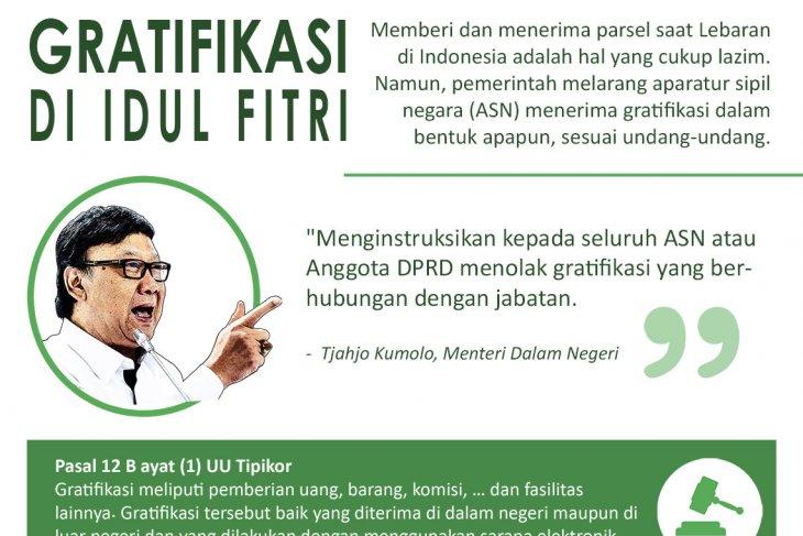 Gratifikasi Idul Fitri