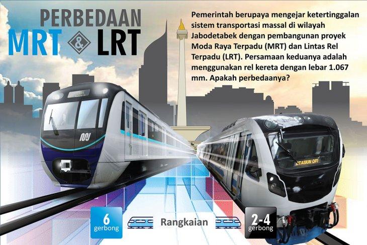 Perbedaan MRT & LRT