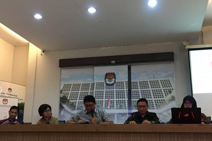 Peneliti UGM:  Beban kerja tinggi penyebab kematian petugas KPPS