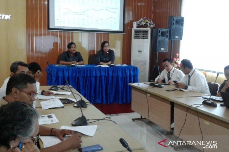 BPS  neraca perdagangan luar negeri Maluku Mei 2019 defisit