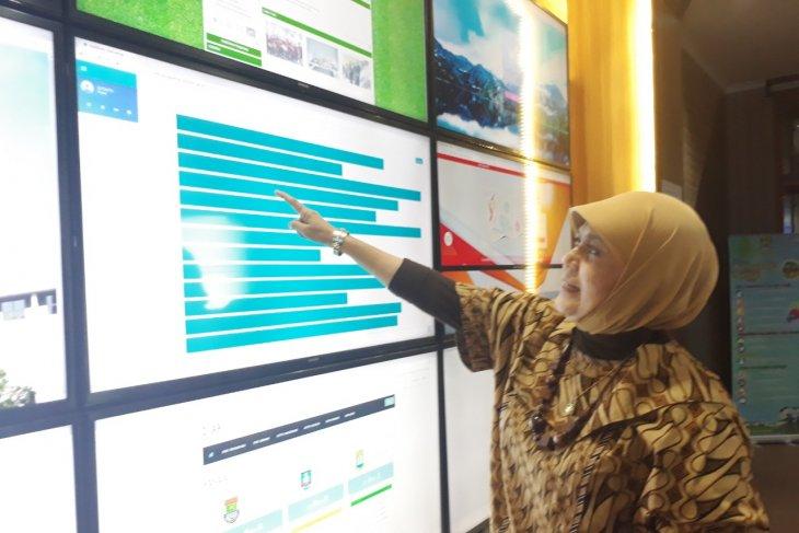 Dinkes Tangerang gelar  program
