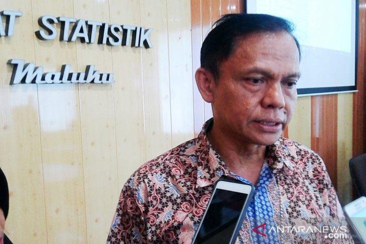 BPS  realisasi eskpor Maluku Juni 2019 turun
