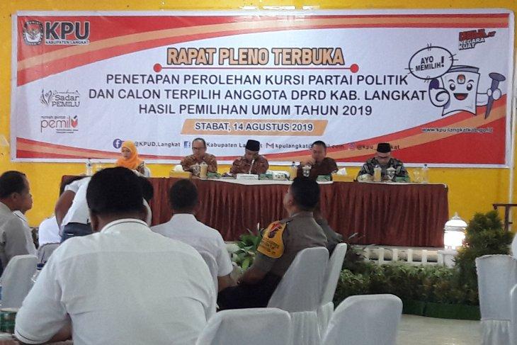 KPU Langkat tetapkan 50 anggota DPRD