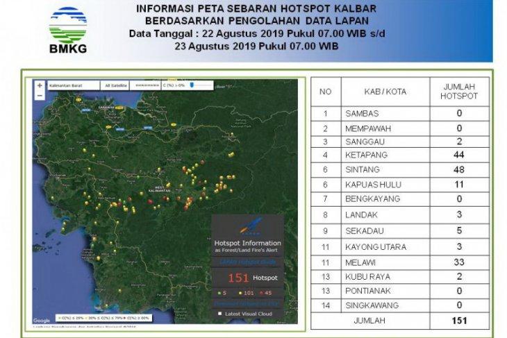 Six hotspots observed in North Penajam Paser, East Kalimantan