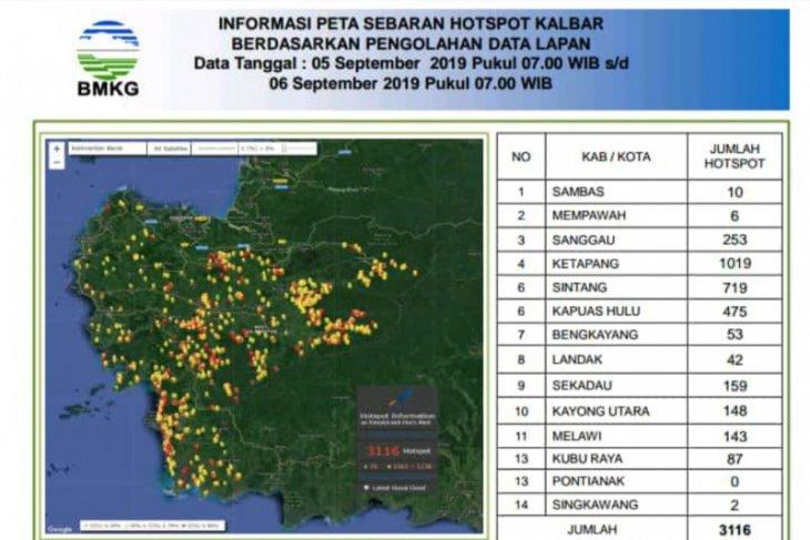3.116 titik hotspot terpantau di Kalbar