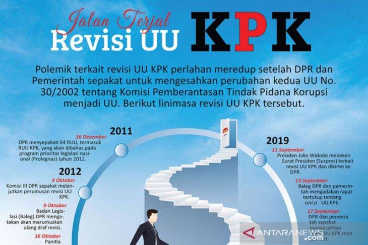 Uji materi hasil revisi UU KPK ke MK akan diajukan Pukat UGM
