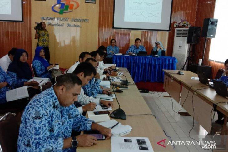 BPS  neraca Perdagangan Luar Negeri Maluku defisit