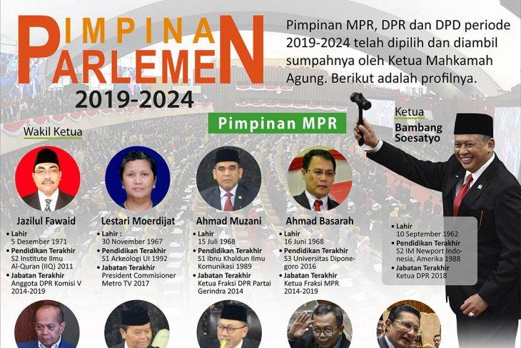 Pimpinan parlemen 2019-2024