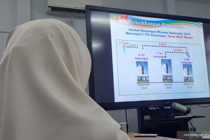 Kunjungan wisman di Kalimantan Barat meningkat 13,34 persen