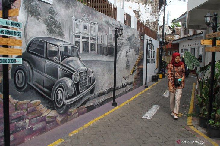 Wisata Kampung Heritage Malang