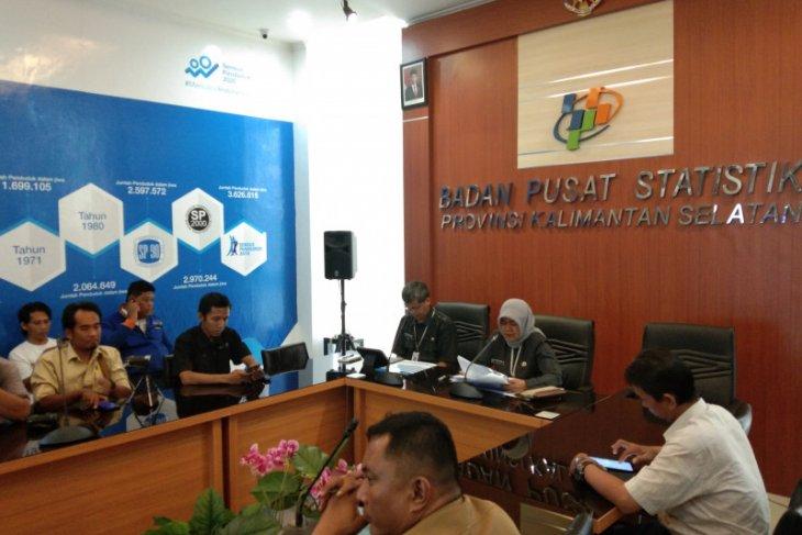 Haruan dorong laju inflasi di Kota Banjarmasin