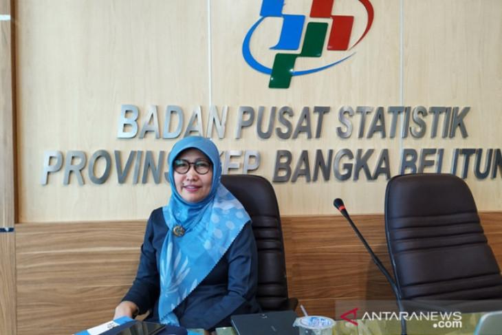 Ekspor Bangka Belitung pada Oktober 2019 turun 24,92 persen