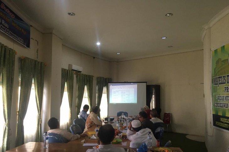 LPPOM MUI Riau terbitkan 420 sertifikat halal