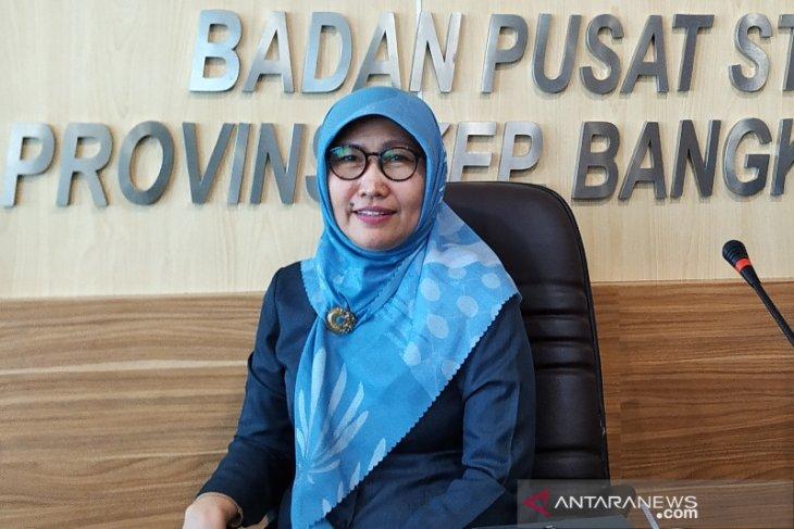 Impor Bangka Belitung turun 68,28 persen