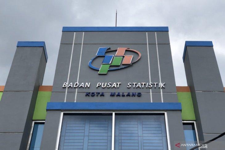 BPS: Kota Malang inflasi 0,50 persen pada Desember 2019