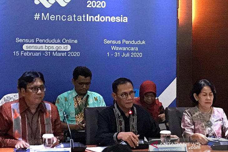 China the biggest supplier of imported goods to Indonesia in 2019