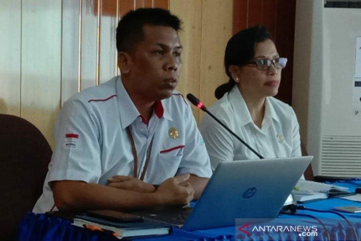 BPS TKPP provinsi Maluku September 2019 turun