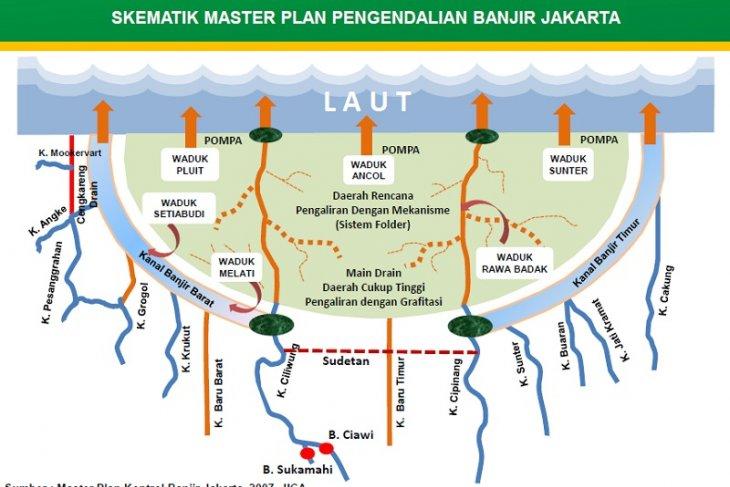 Menanti bendungan kering pertama penyelamat Jakarta dari Banjir