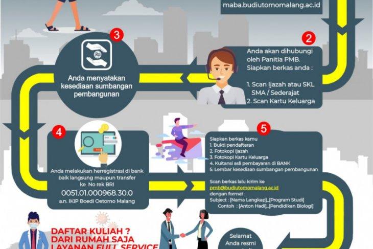 Pendaftaran maba IKIP Budi Utomo Malang bisa daftar dari rumah