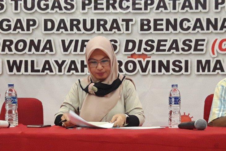 Gugus Tugas : 66 orang di Malut terlacak kontak dengan pasien COVID-19
