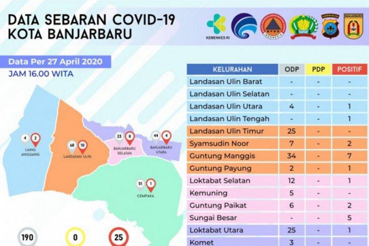 Di Banjarbaru satu keluarga positif COVID-19 termasuk balita