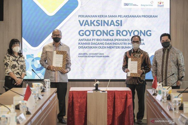 Kerja sama pelaksanaan vaksinasi Gotong Royong
