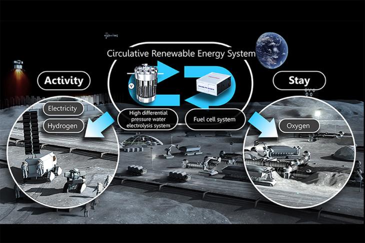 honda lunar energi - SatuPos.com