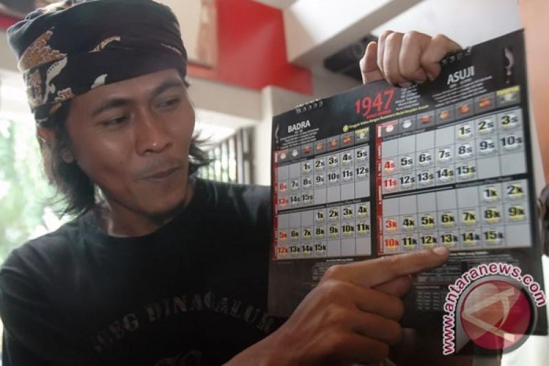Kalender Sunda: Indonesia tak bubar pada 2030 malah jaya
