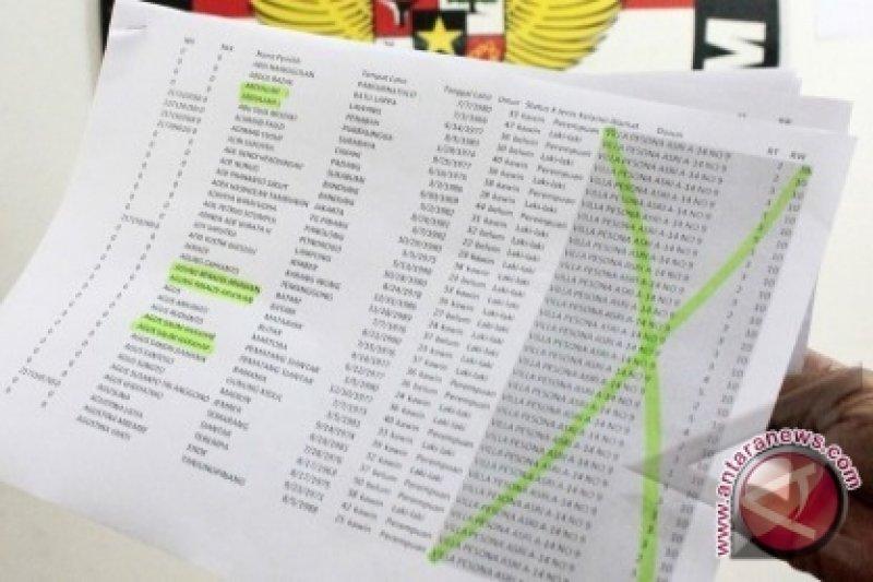 DPTHP-2 pemilu Bantul berkurang 1.978 nama