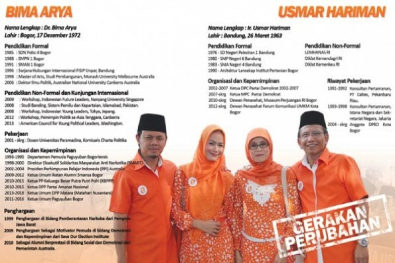 Profil Bima Arya - Usmar Hariman