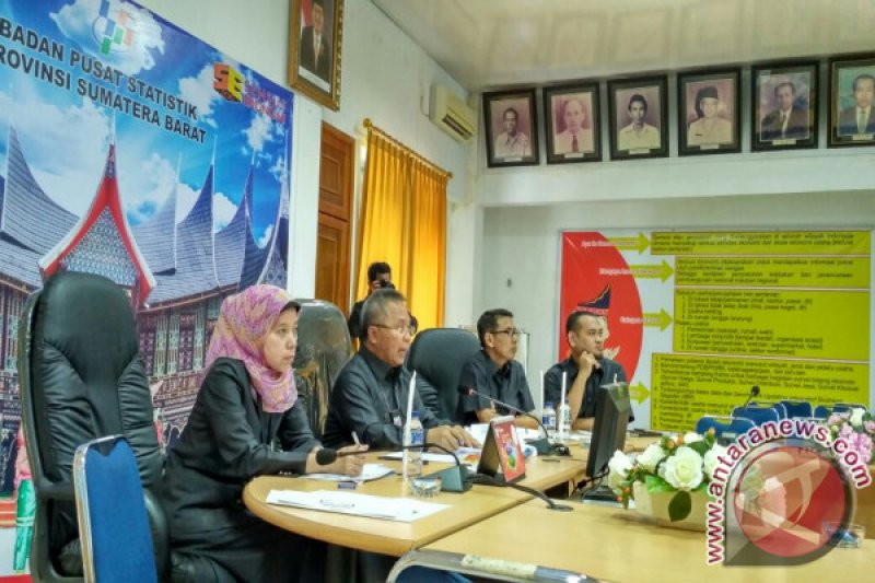 BPS catat turis Malaysia mendominasi kunjungan wisman ke Sumbar