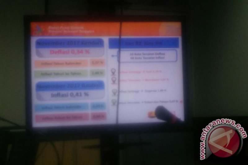 Maret 2019, Kendari  deflasi 0,24 Persen