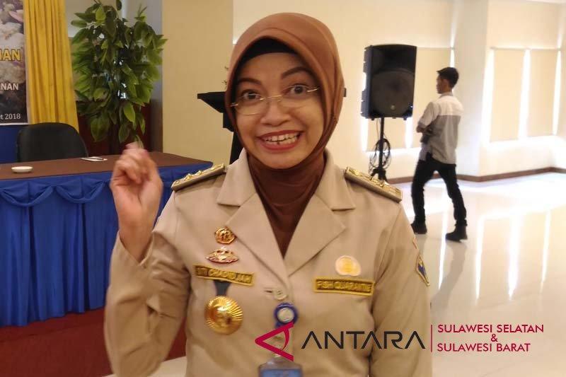 BKIPM-DP2 Makassar pengawasan terpadu pangan sehat