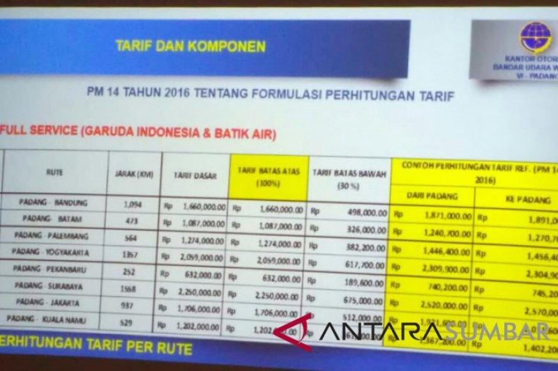 Aneh, penerbangan Padang-Jakarta via Malaysia lebih murah