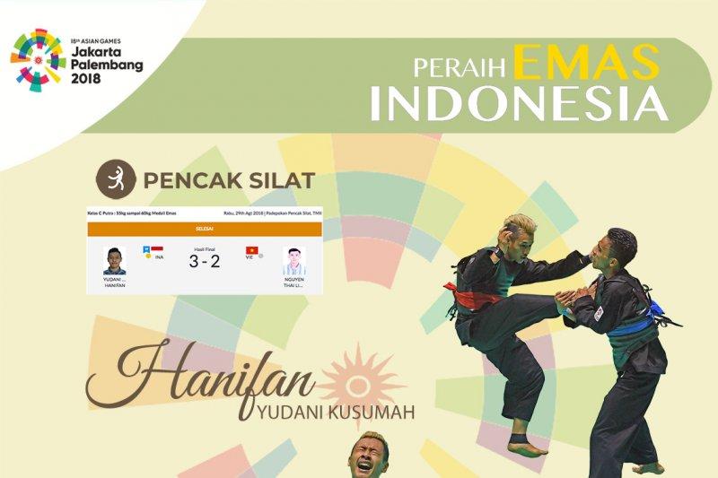Peraih Emas Indonesia: Hanifan Yudani Kusumah