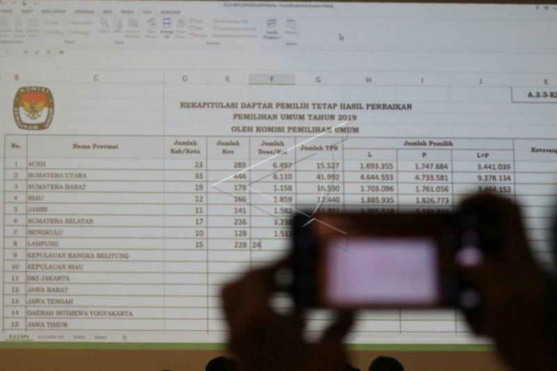 Pemilih belum masuk DPT diminta segera daftar DPK
