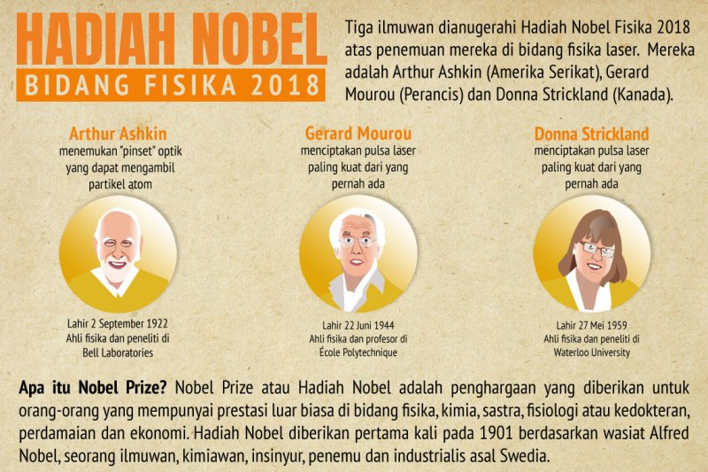 Peraih Nobel Fisika 2018