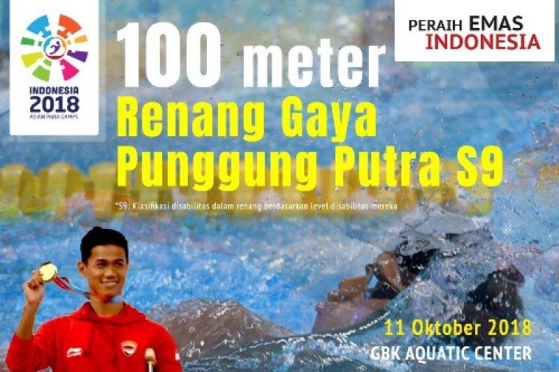 Asian Para Games - Indonesia meraih 33 medali emas jelang penutupan