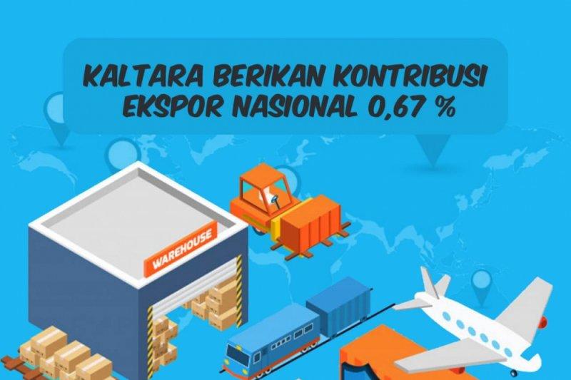 Kaltara berkontribusi  0,67 Persen pada ekspor Nasional