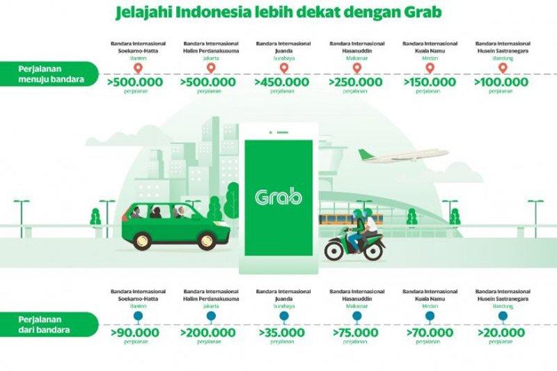 2018, Grab Indonesia layani 2 juta lebih perjalanan ke bandara