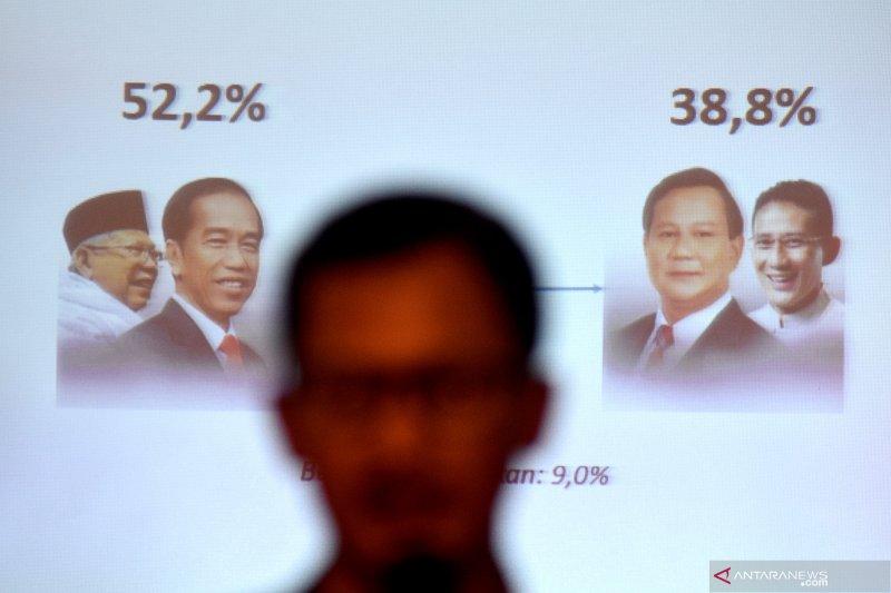Jokowi ungguli Prabowo di survey Alvara Research Center